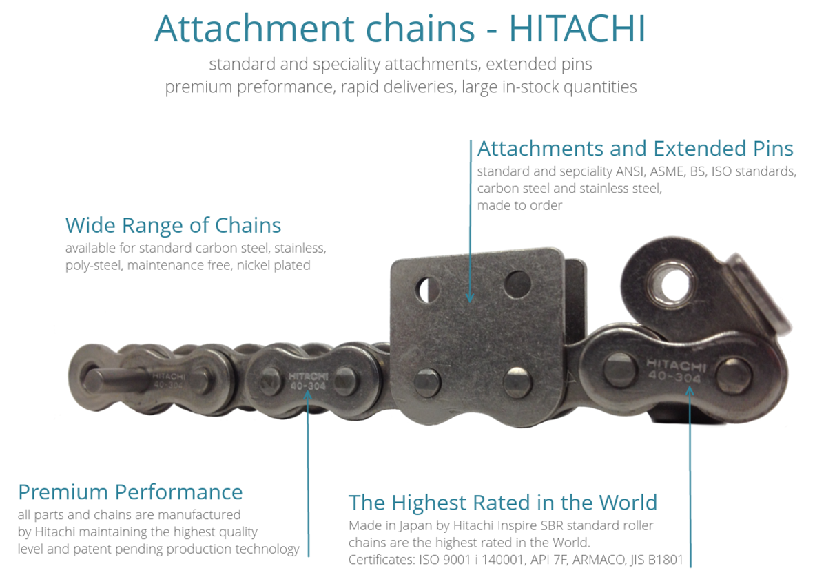 Attachment roller chains. Manufactured by Hitachi. Supplied by TERSON